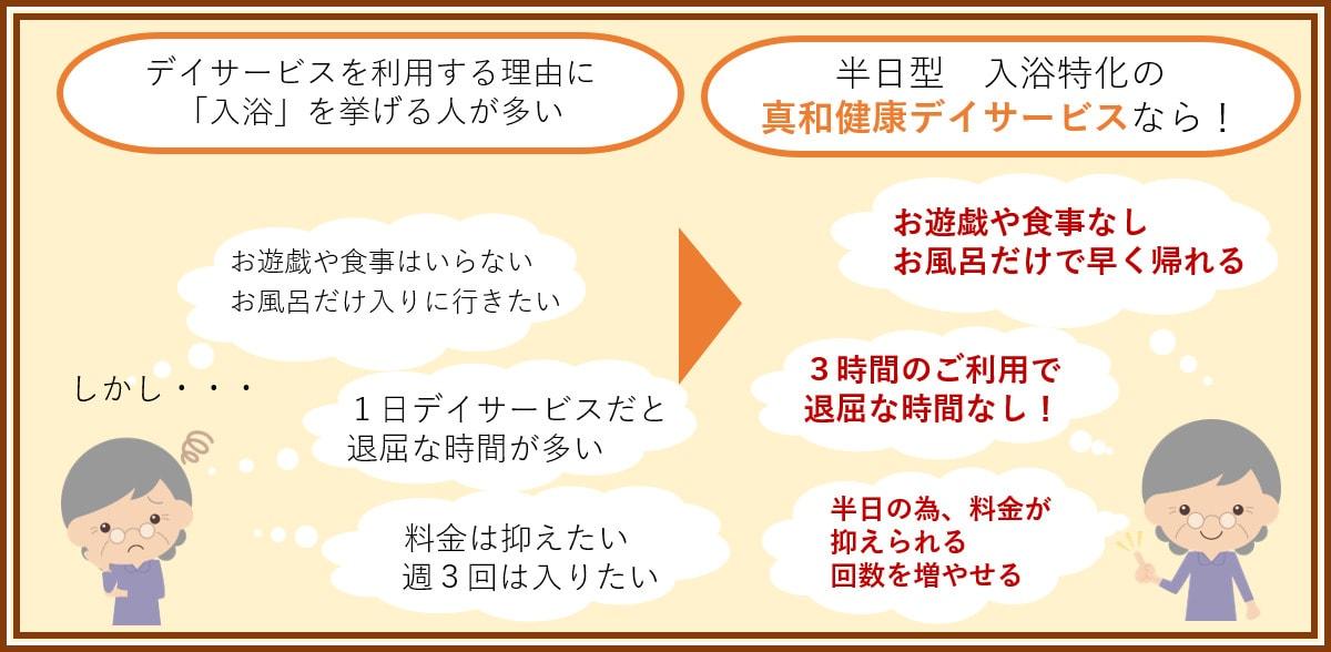 図1-min